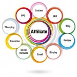 Can Affiliate Marketing Work for Your Company?